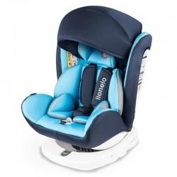 https://cdn9.avanticart.ro/babyneeds.ro/pictures/lionelo-scaun-auto-rotativ-cu-isofix-0-36-kg-bastiaan-blue-410383-4.jpeg